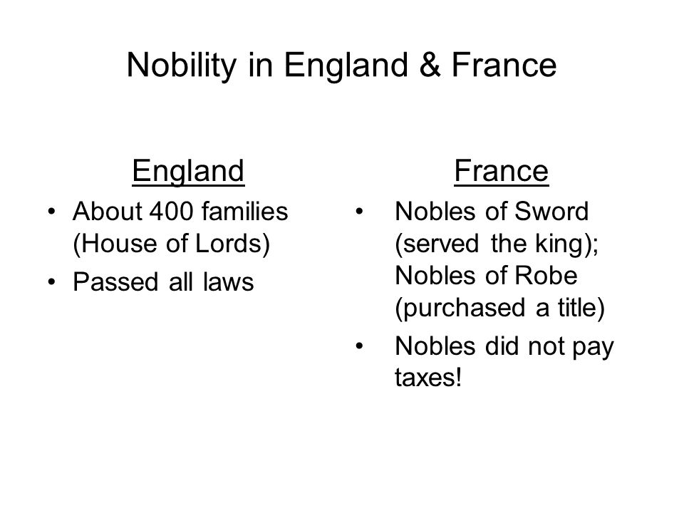 Nobility in England & France