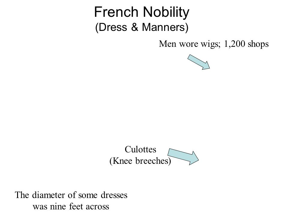 French Nobility (Dress & Manners)