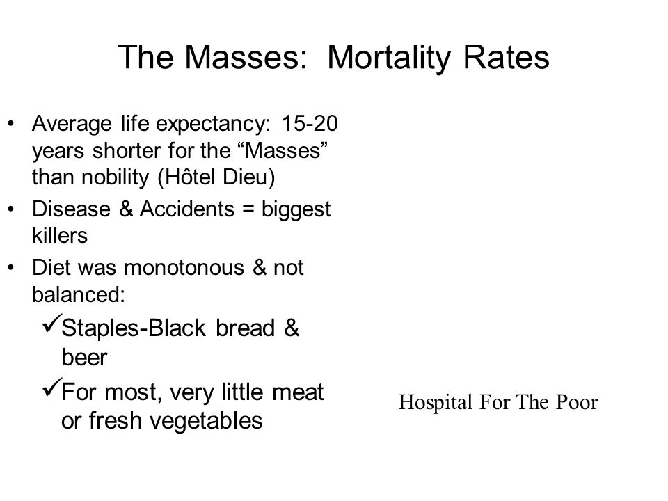 The Masses: Mortality Rates