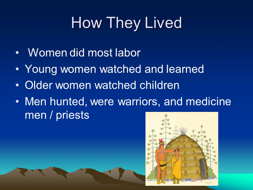 How They Lived Women did most labor Young women watched and learned