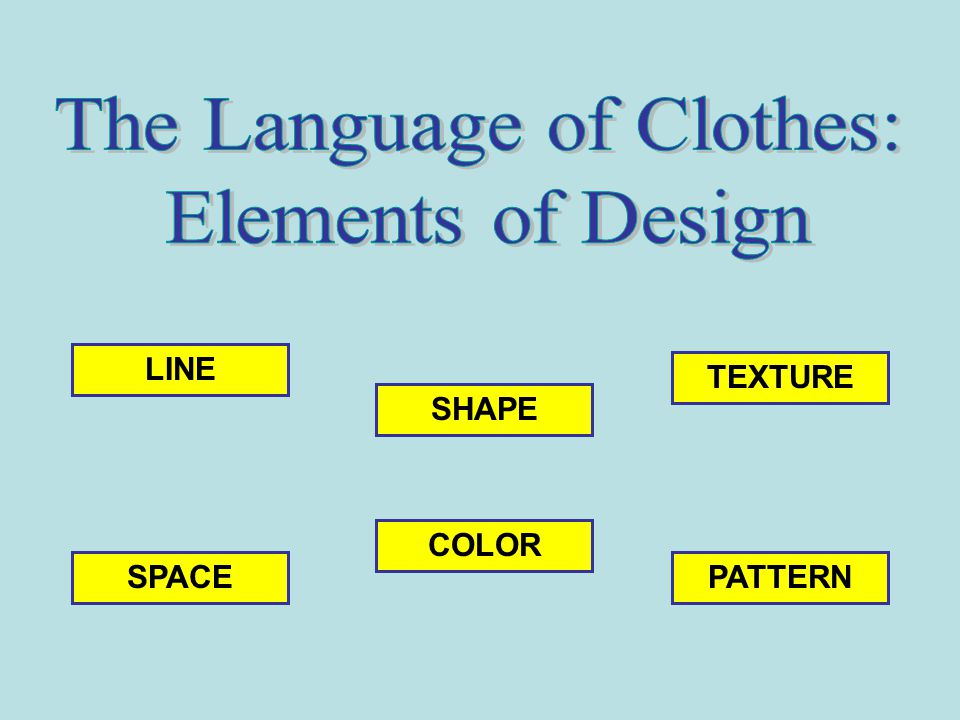 The Language of Clothes: