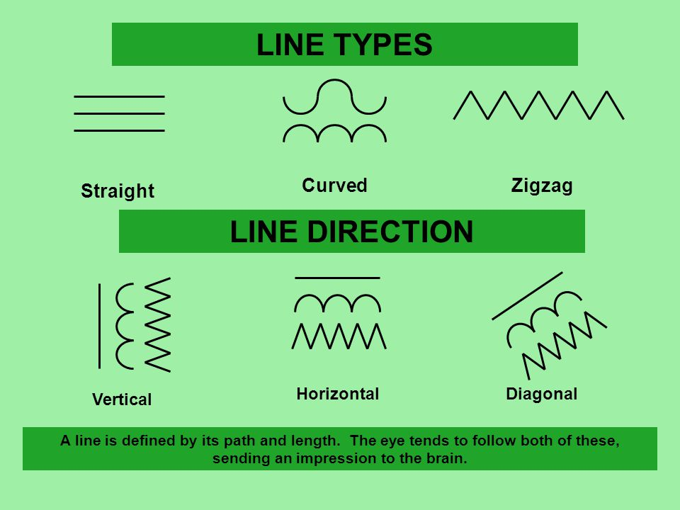 Types Of Lines In Fashion Designing : Making clothing choices ppt video online download
