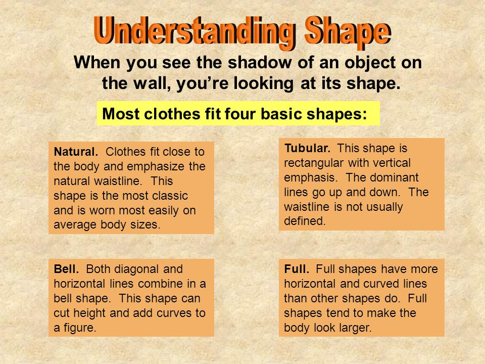 Understanding Shape When you see the shadow of an object on the wall, you're looking at its shape. Most clothes fit four basic shapes: