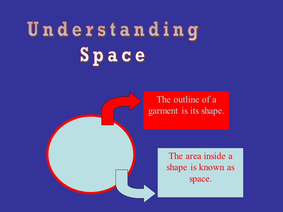 Understanding Space The outline of a garment is its shape.