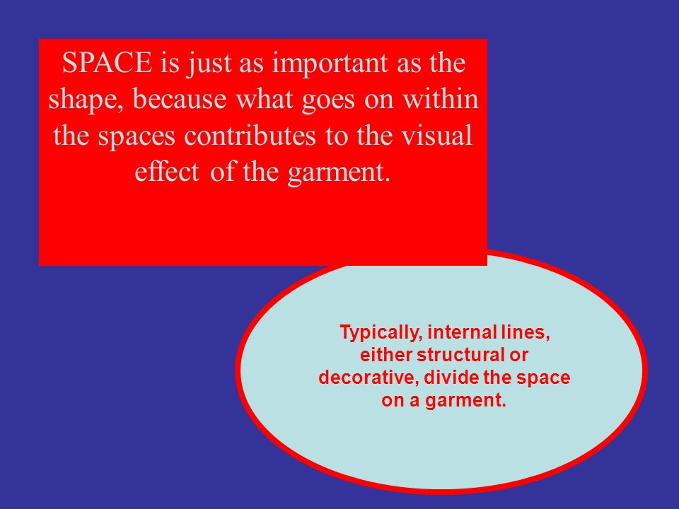 SPACE is just as important as the shape, because what goes on within the spaces contributes to the visual effect of the garment.