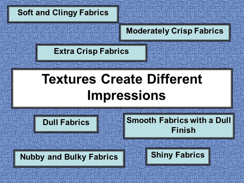 Textures Create Different Impressions