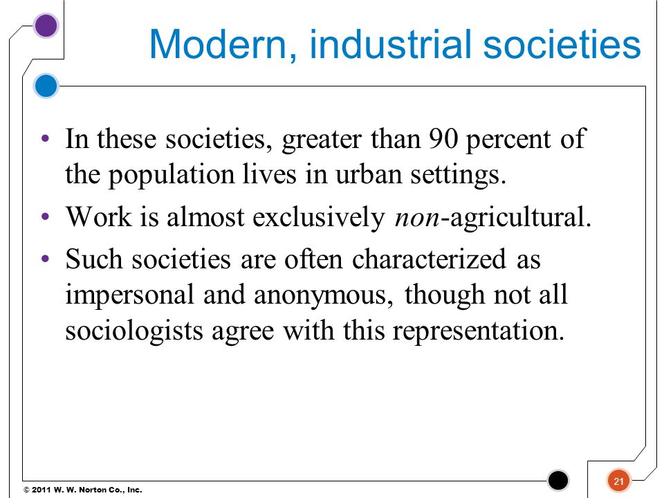 Modern, industrial societies