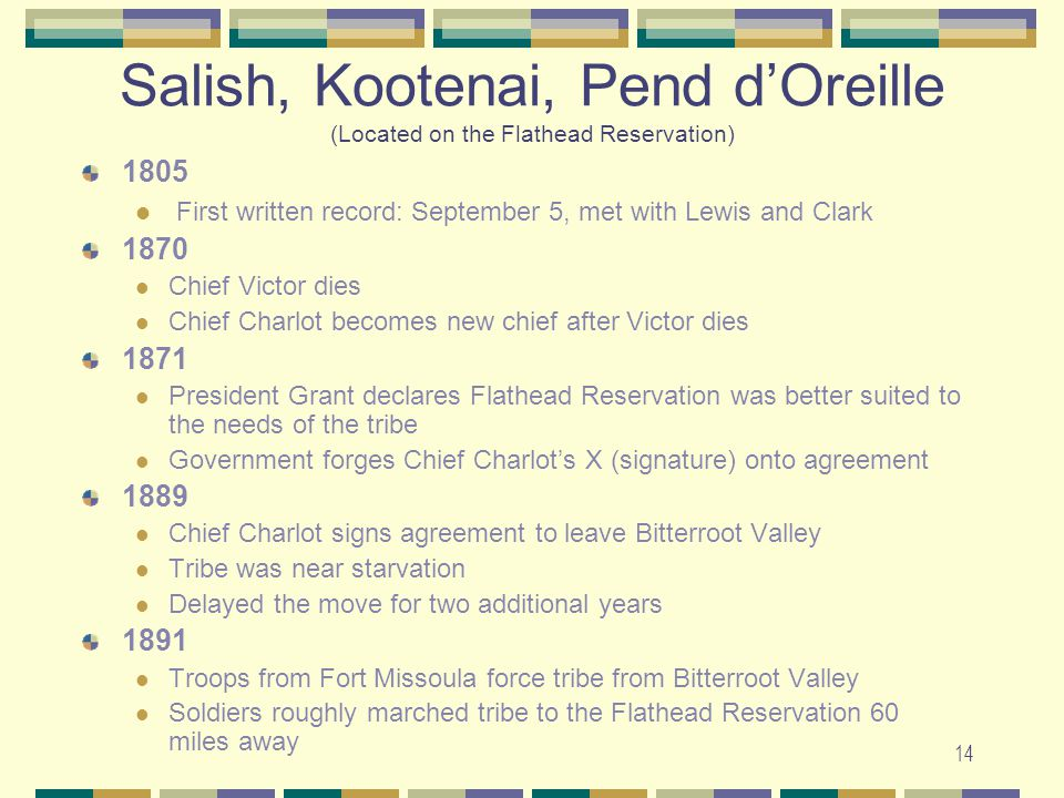 Salish, Kootenai, Pend d'Oreille (Located on the Flathead Reservation)