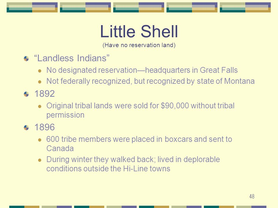 Little Shell (Have no reservation land)