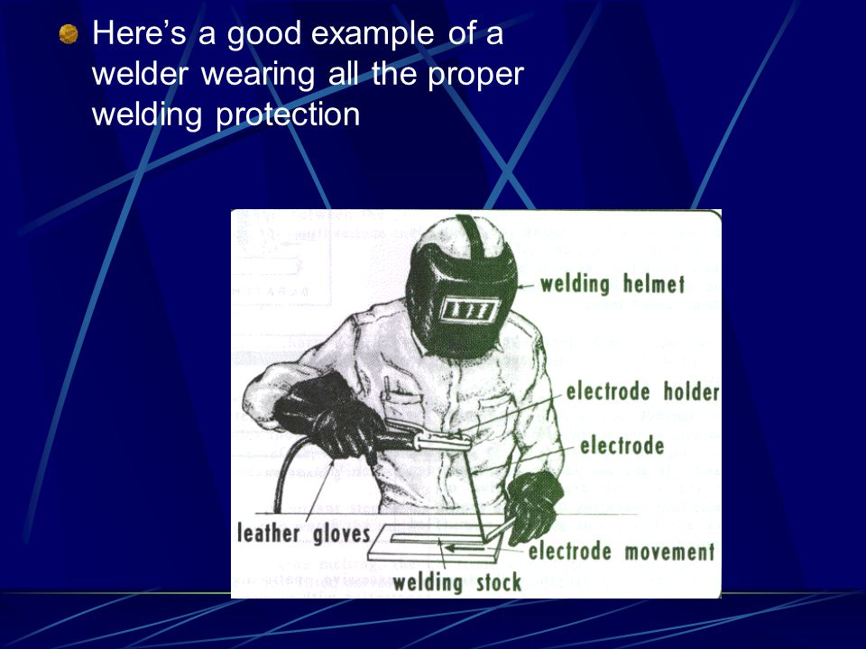 Here's a good example of a welder wearing all the proper welding protection