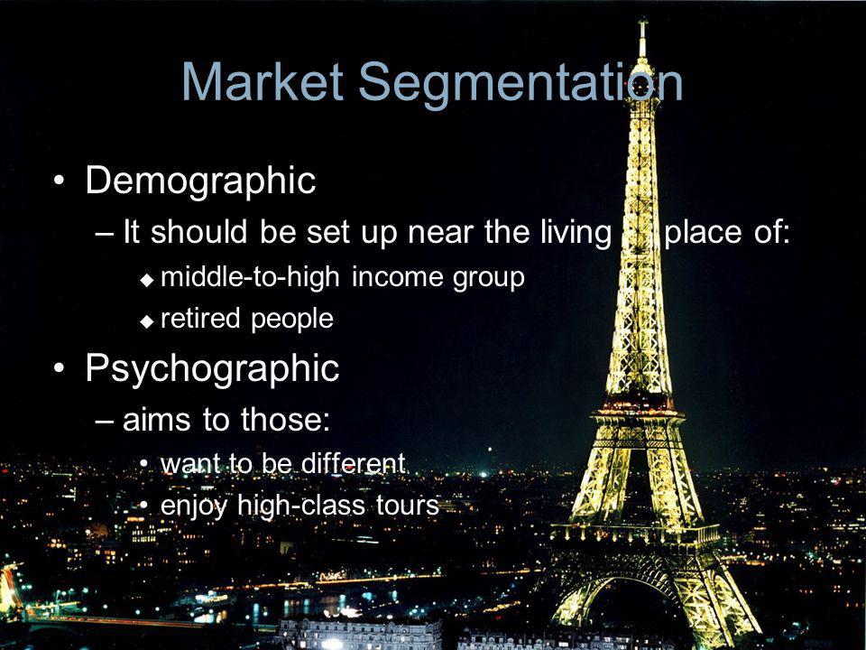 Market Segmentation Demographic Psychographic