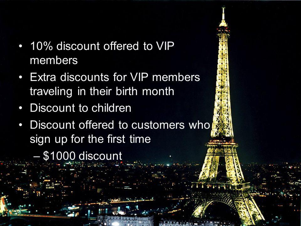 10% discount offered to VIP members
