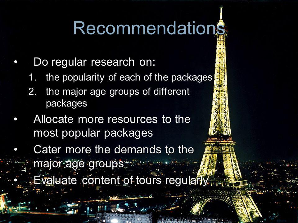 Recommendations Do regular research on: