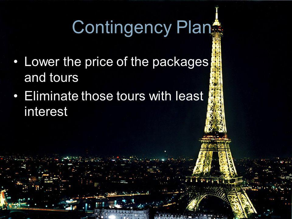 Contingency Plan Lower the price of the packages and tours