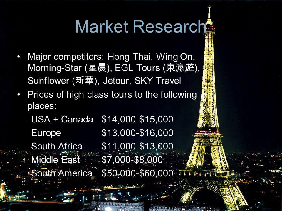 Market Research Major competitors: Hong Thai, Wing On, Morning-Star (星晨), EGL Tours (東瀛遊), Sunflower (新華), Jetour, SKY Travel.