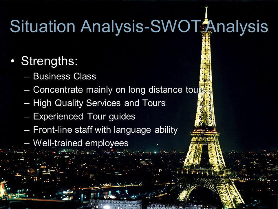 Situation Analysis-SWOT Analysis