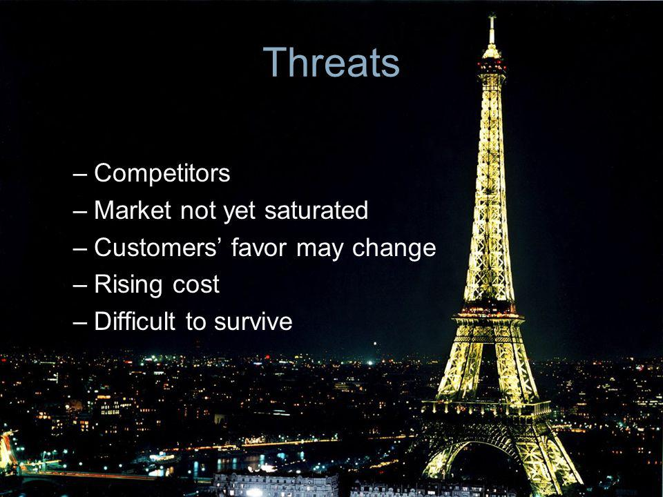 Threats Competitors Market not yet saturated