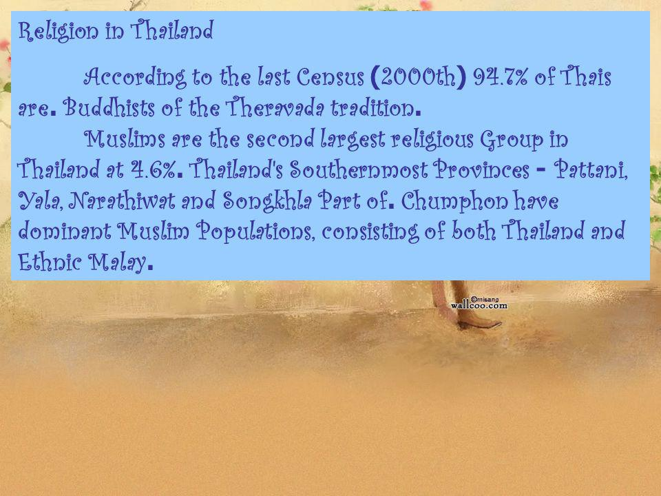 Religion in Thailand