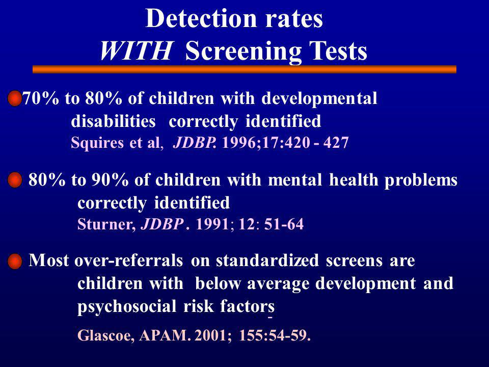 Detection rates WITH Screening Tests