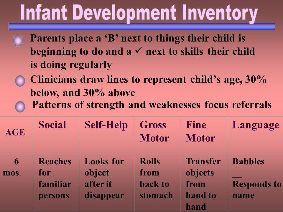 Infant Development Inventory