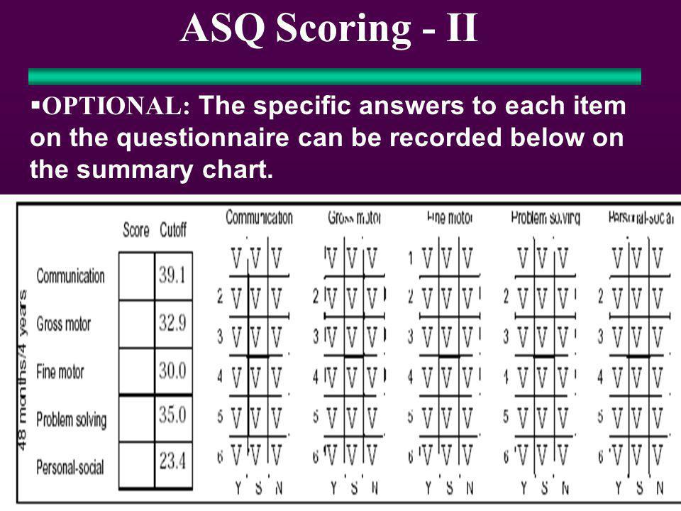 ASQ Scoring - II OPTIONAL: The specific answers to each item on the questionnaire can be recorded below on the summary chart.