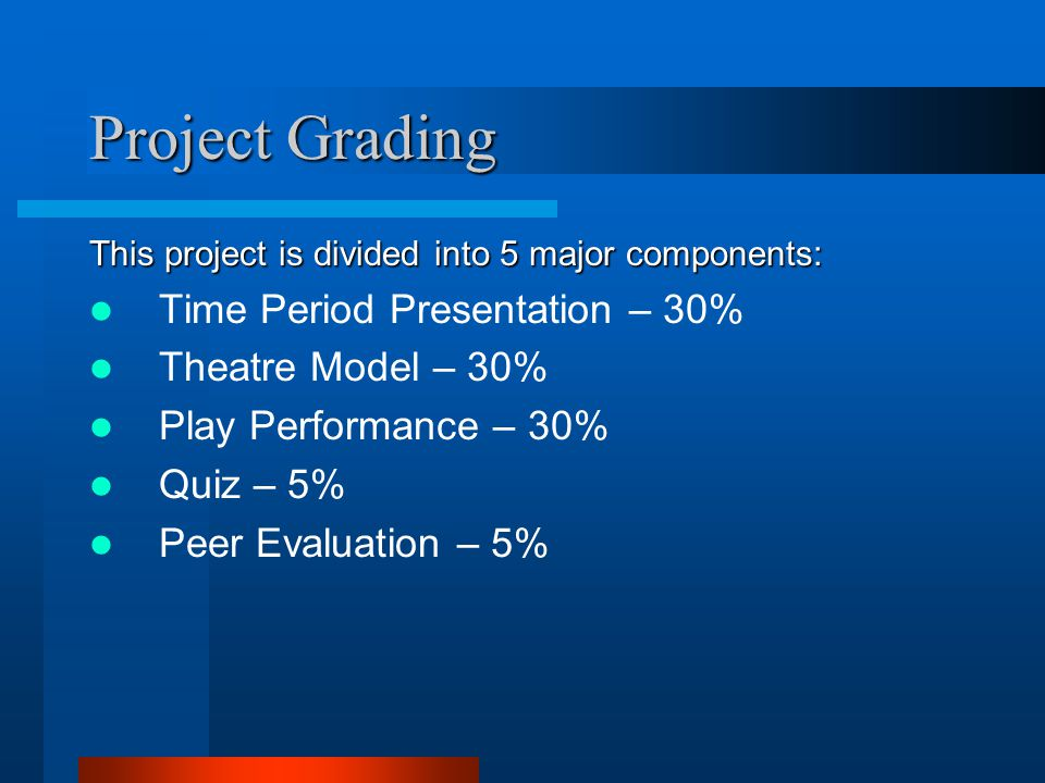 Project Grading Time Period Presentation – 30% Theatre Model – 30%