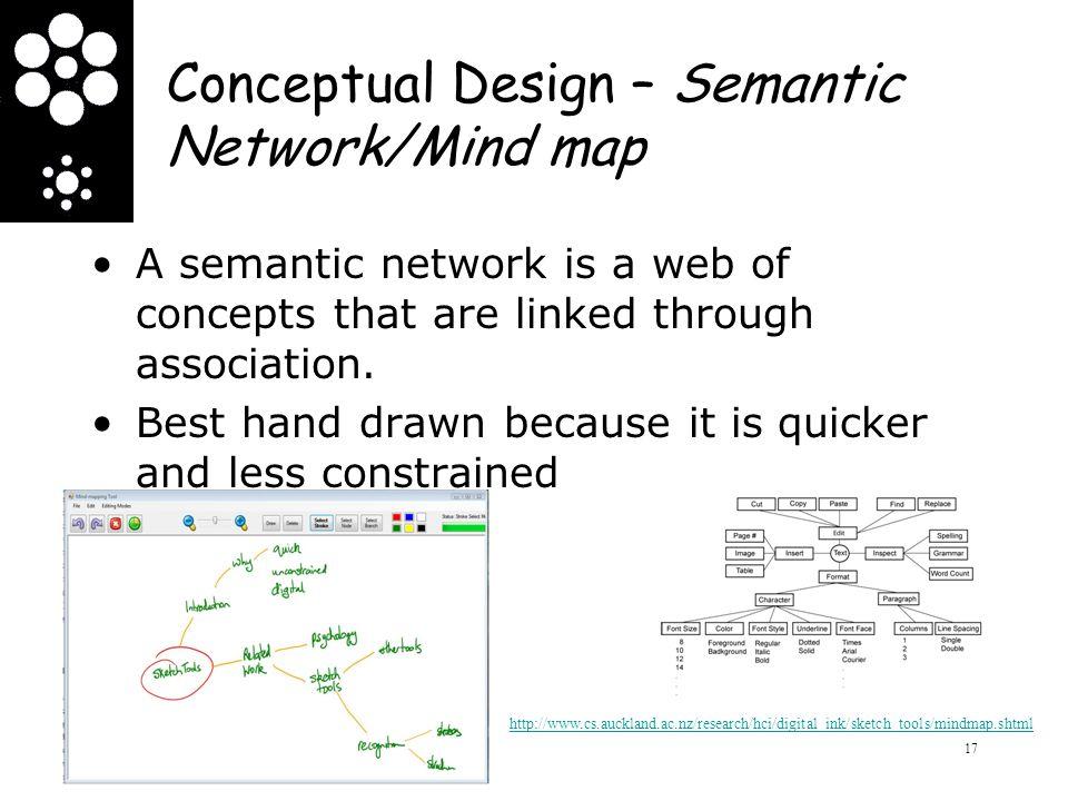 Conceptual Design – Semantic Network/Mind map
