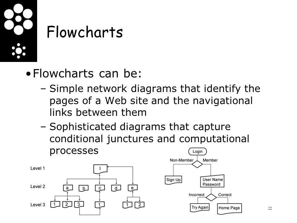 Flowcharts Flowcharts can be: