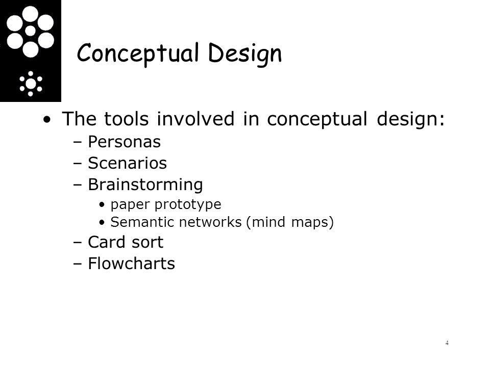 Conceptual Design The tools involved in conceptual design: Personas