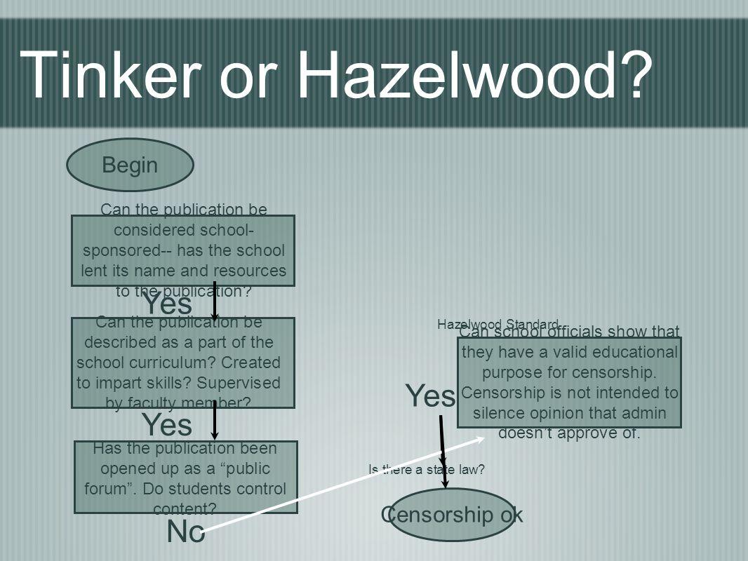 Tinker or Hazelwood Yes Yes Yes No Begin Censorship ok Begin
