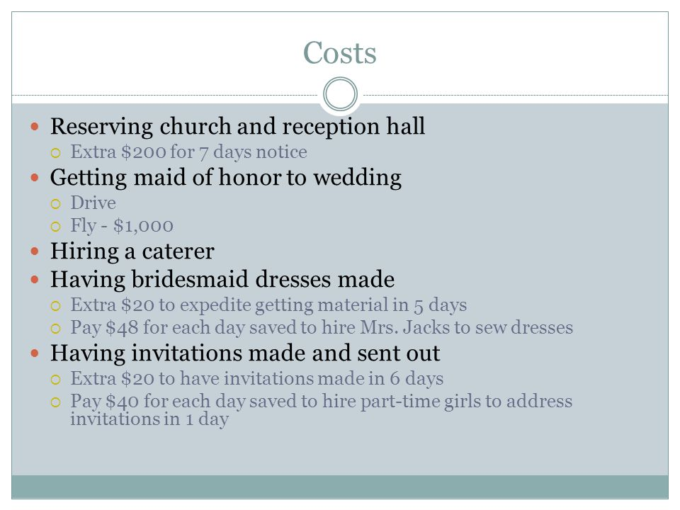 Costs Reserving church and reception hall