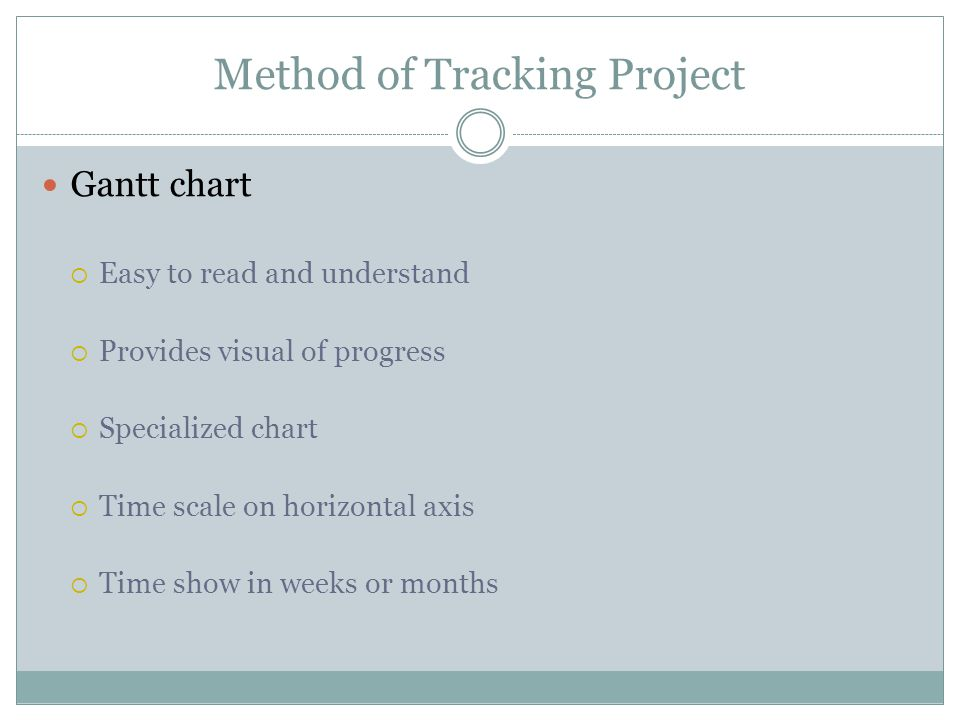 Method of Tracking Project