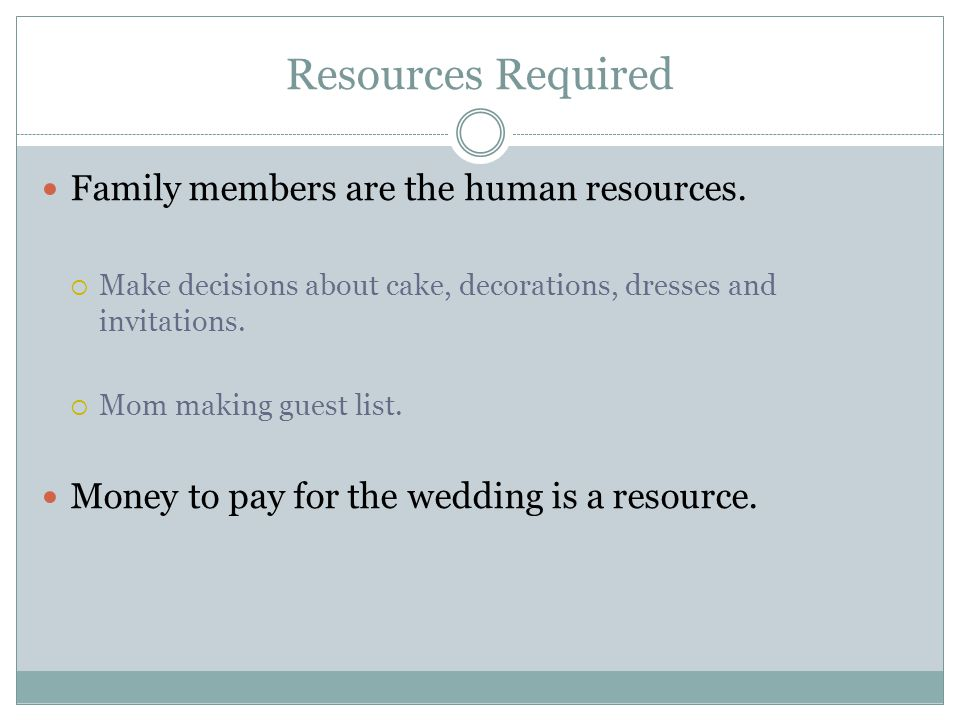 Resources Required Family members are the human resources.