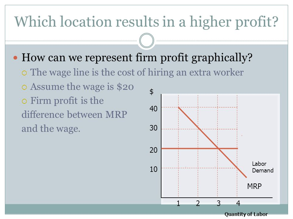 Which location results in a higher profit