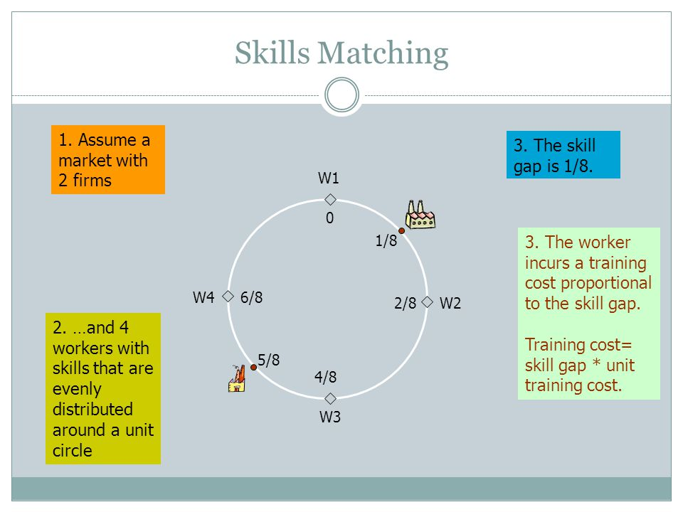Skills Matching 1. Assume a market with 2 firms