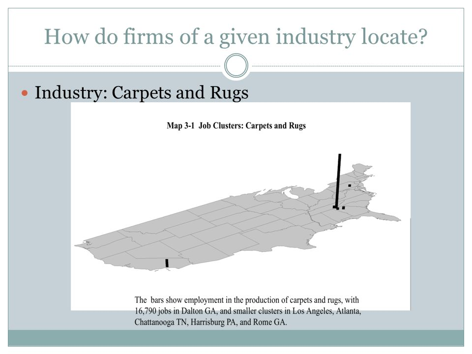 How do firms of a given industry locate