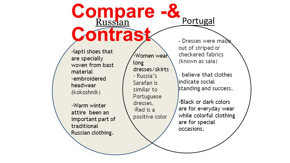 Compare -& Contrast Russian Portugal
