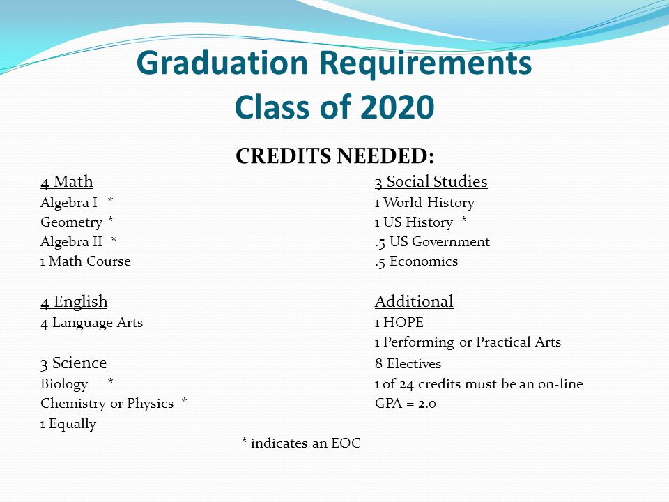 Graduation Requirements Class of 2020