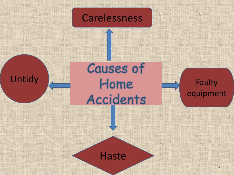 Causes of Home Accidents