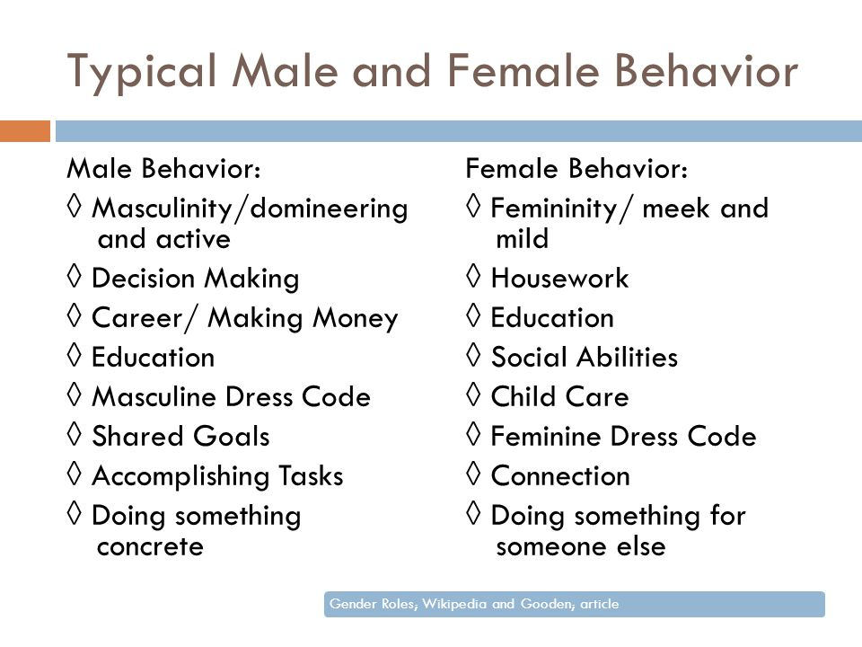 Typical Male and Female Behavior