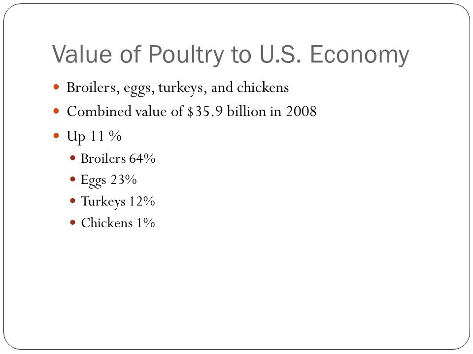 Value of Poultry to U.S. Economy
