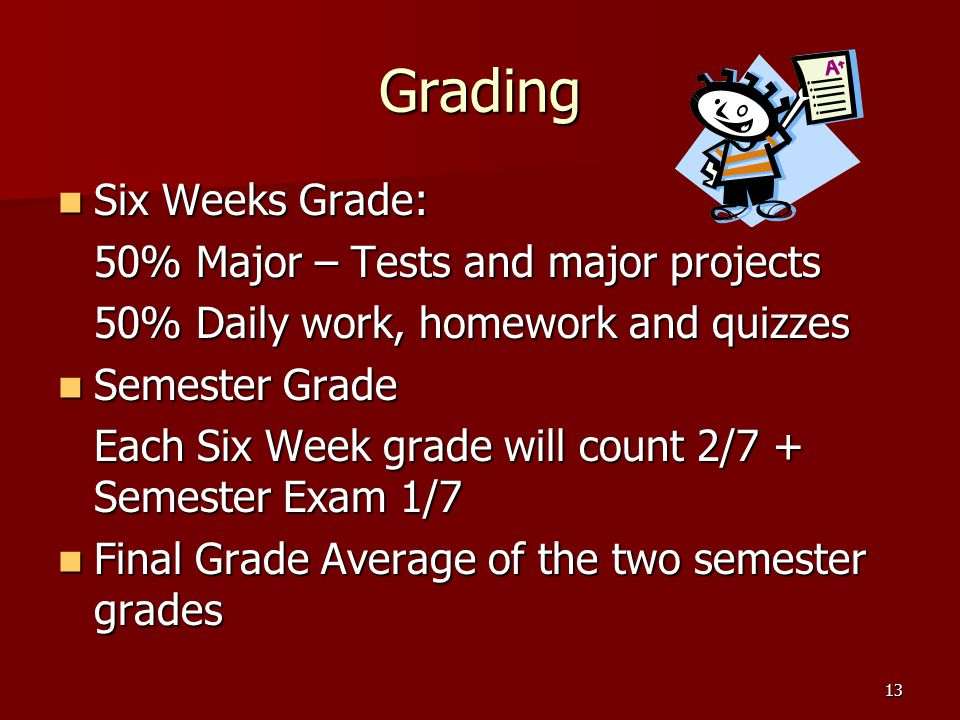 Grading Six Weeks Grade: 50% Major – Tests and major projects