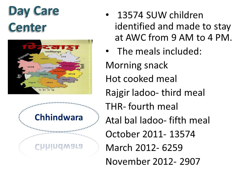 13574 SUW children identified and made to stay at AWC from 9 AM to 4 PM.