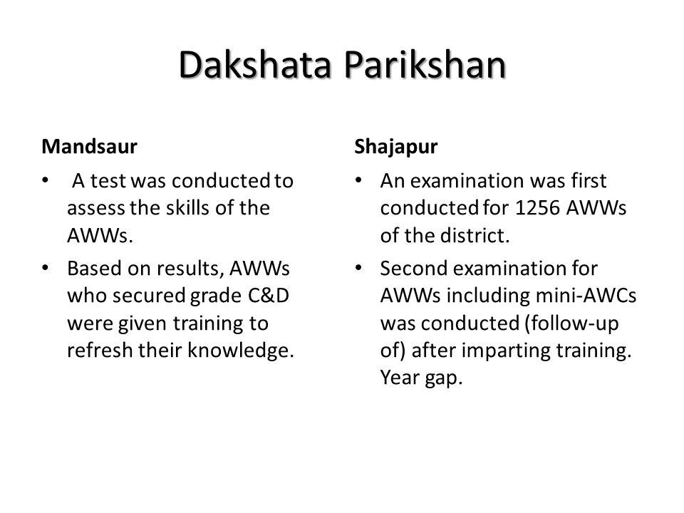 Dakshata Parikshan Mandsaur Shajapur
