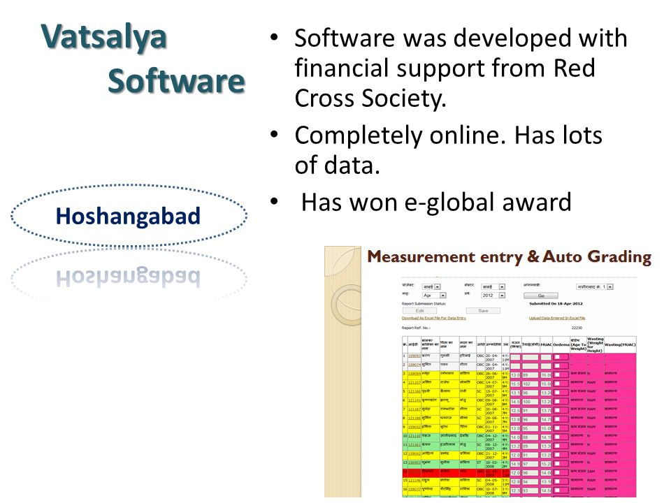 Vatsalya Software Software was developed with financial support from Red Cross Society. Completely online. Has lots of data.
