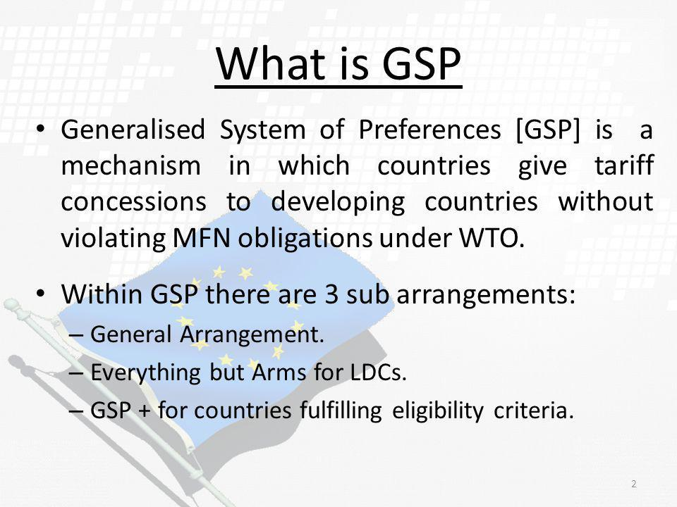 What is GSP