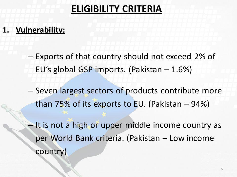 ELIGIBILITY CRITERIA Vulnerability; Exports of that country should not exceed 2% of EU's global GSP imports. (Pakistan – 1.6%)