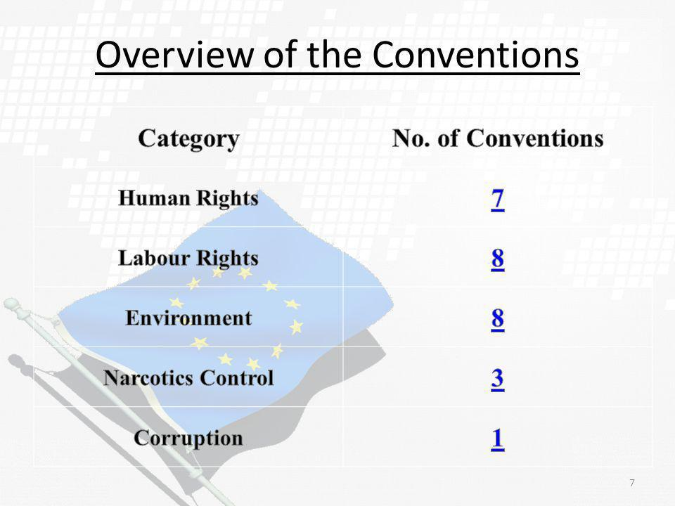 Overview of the Conventions