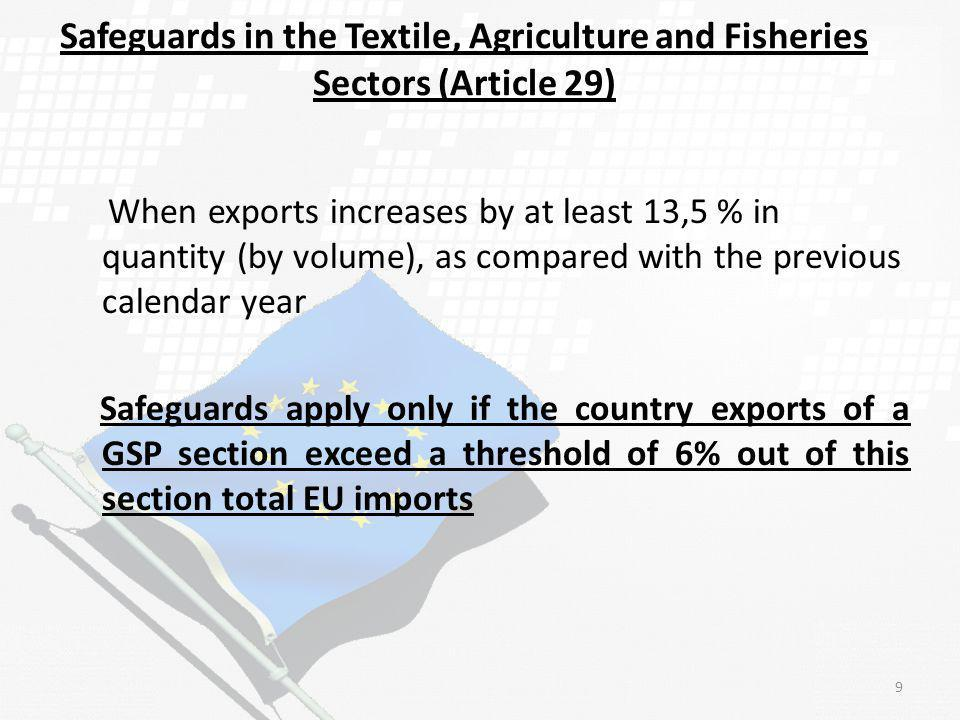 Safeguards in the Textile, Agriculture and Fisheries Sectors (Article 29)