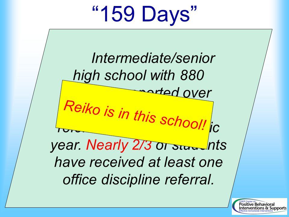 159 Days